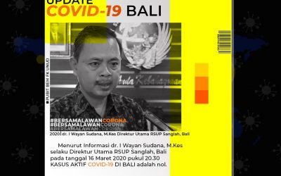 Update Covid-19 [16 Maret 2020]