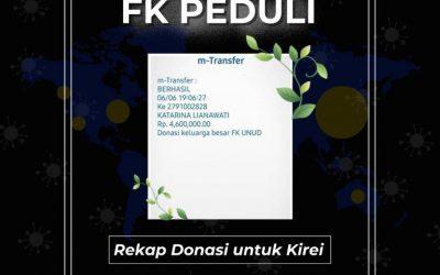 Donasi Untuk Kirei